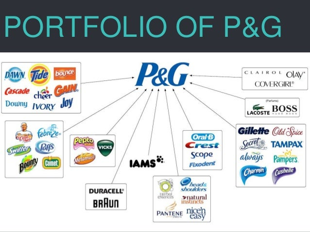 Procter and gamble digital marketing cops and robbers slot machine cheats