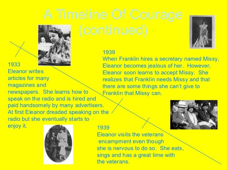 Eleanor Roosevelt Courage Project