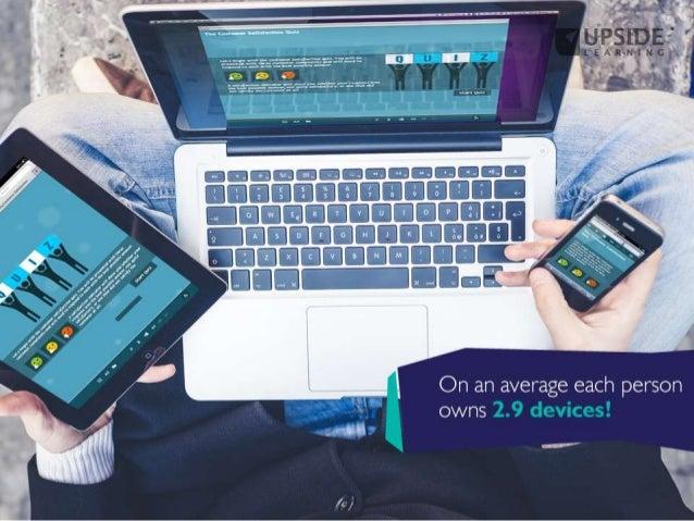 Tips for Designing, Testing & Delivering eLearning in a Multi-device World Slide 3