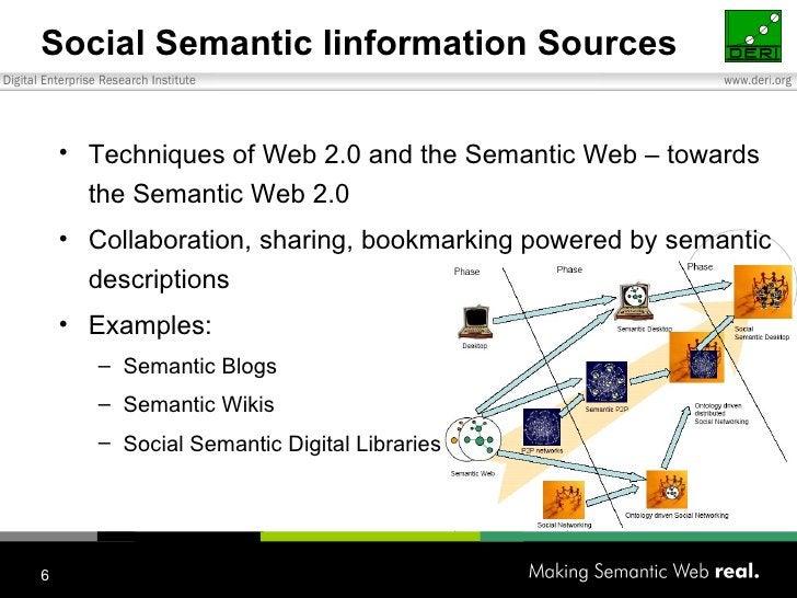Social Semantic Iinformation Sources <ul><li>Techniques of Web 2.0 and the Semantic Web – towards the Semantic Web 2.0 </l...