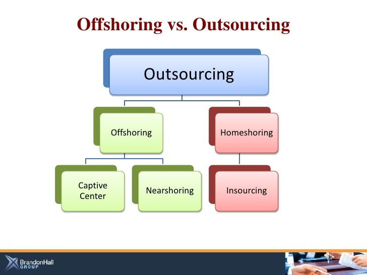 e-Learning Outsorucing Done Strategically