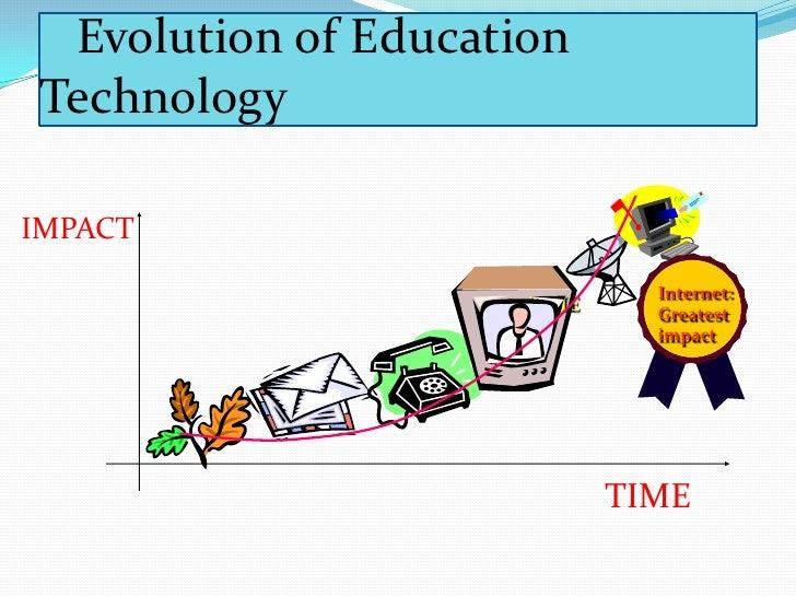 Internet:<br />Greatest <br />impact<br />TIME<br />   Evolution of Education                             Technology<br />...