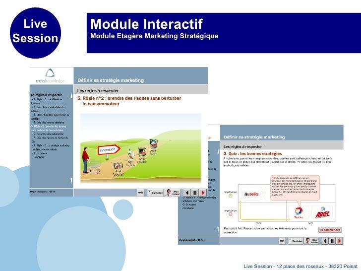 Module Interactif Module Etagère Marketing Stratégique