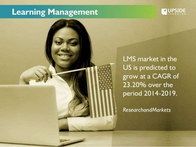"""Learning Management l»@. """".'? §l'? .'= .'  """"' """" LMS market in the     US is predicted to f I -   grow at a CAGR of I I ' ,..."""