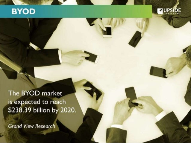 The BYOD market is expected to reach  $238.39 billion by 2020. V  Grand View Research  V K .1_ U 4.':  'VII a.  . . , M  ....