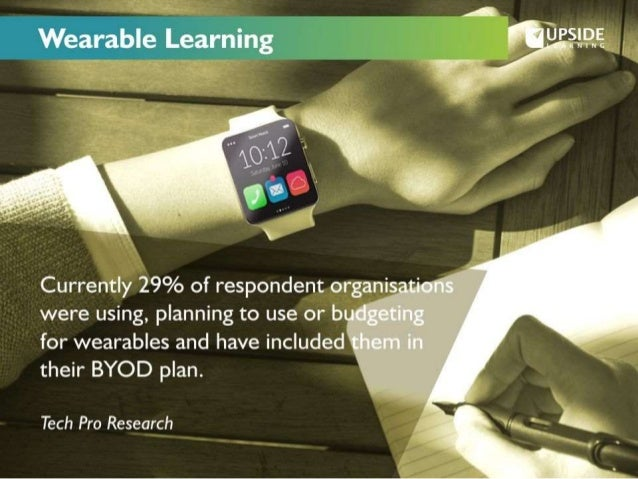 Wearable Learning  / ... ».          Currently 29% of respondent organisations were using,  planning to use or budgeting  ...