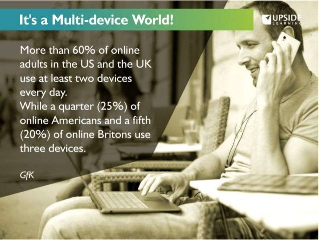 it's a i*'l'iuI'ti-device World!   More than 60% of online adults in the US and the UK use at least two devices every day....