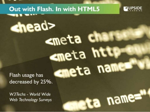 Out with Flash.  in with i-ii'ivii.5  % = —.  Flash usage has decreased by 25%.   W3Techs - World Wide  Web Technology Sur...