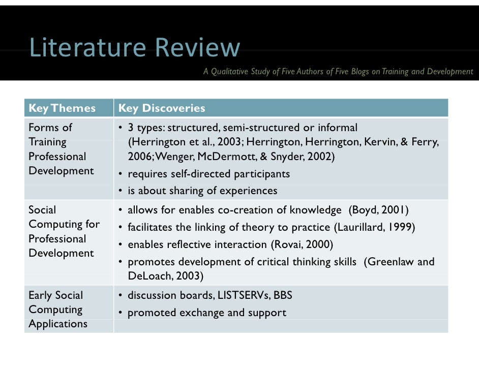 literature review on training and development-doc Investments in training and development of employees can make them more training needs analysis: review and of the learning organization literature.