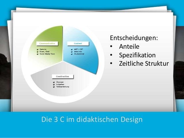 Entscheidungen: • Anteile • Spezifikation • Zeitliche Struktur  Die 3 C im didaktischen Design