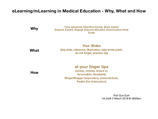 eLearning/mLearning in Medical Education - Why, What and How Why What How Time (pressed), Attention (short), Show (value) ...