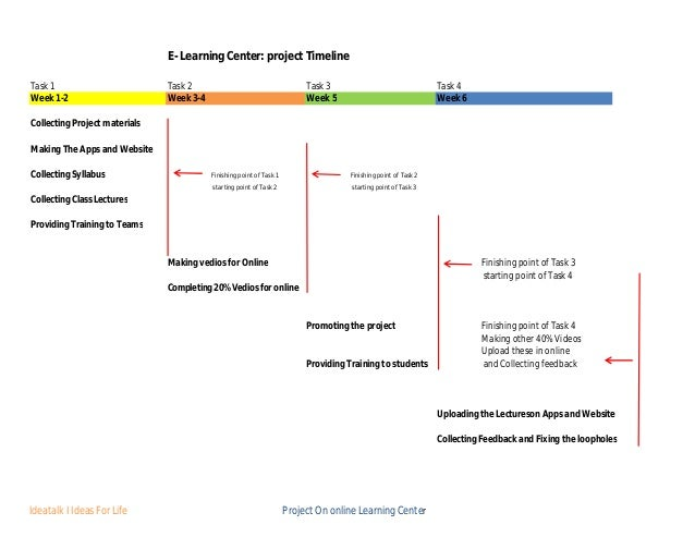 E-learning center project timeline