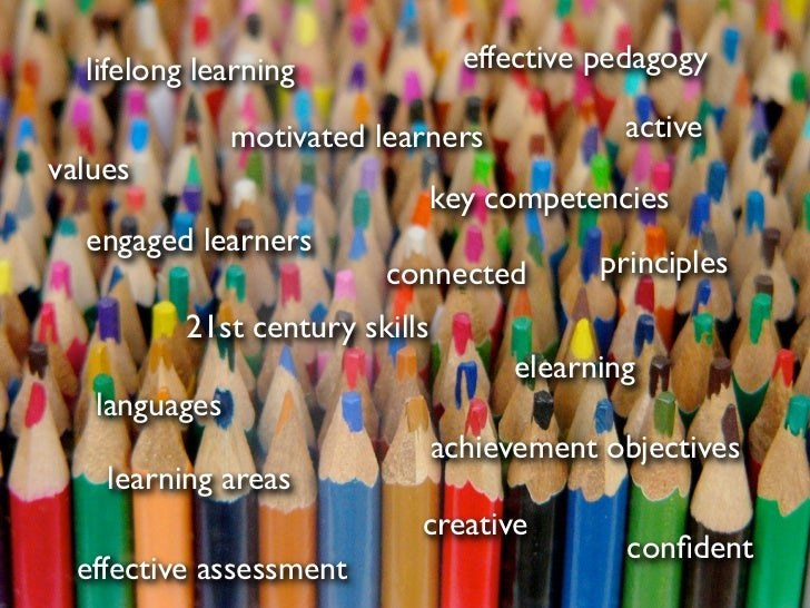 lifelong learning               effective pedagogy                 motivated learners            active values            ...