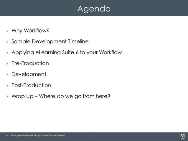 eLearning Suite 6 Workflow