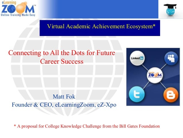 Virtual Academic Achievement Ecosystem*Connecting to All the Dots for Future          Career Success              Matt Fok...
