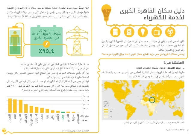 Greater Cairo Region Local Services Guide: Electricity Slide 3
