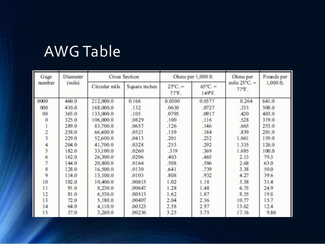 Philippine electrical code wire size table pdf image collections wire size table philippines gallery wiring table and diagram wire size table philippines thank you for greentooth