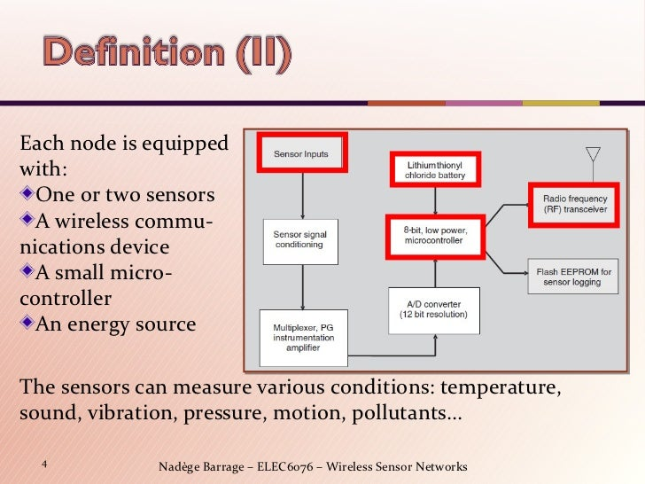 Microcontrollers in wireless sensor networks Homework Sample