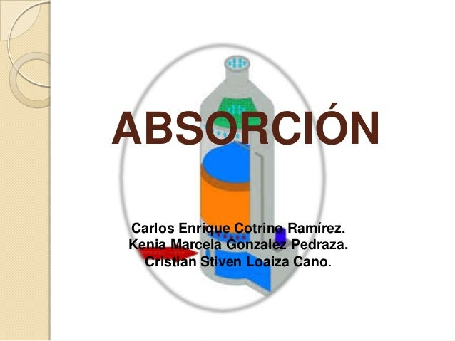 ABSORCIÓN Carlos Enrique Cotrino Ramírez. Kenia Marcela Gonzalez Pedraza. Cristian Stiven Loaiza Cano.