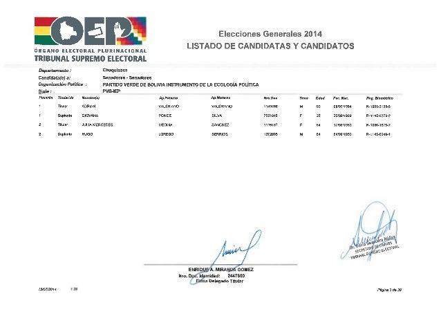 Elecciones 2014 partido verde por bolivia   lista chuquisaca