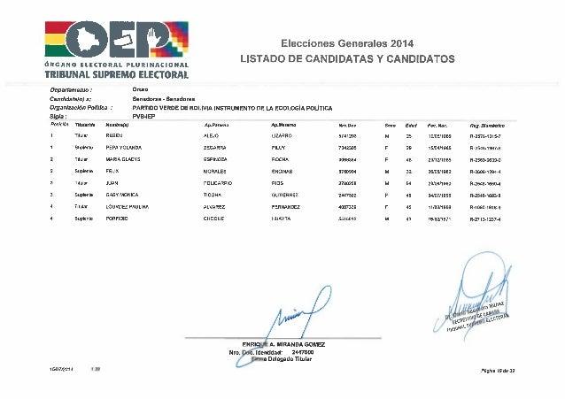 Elecciones 2014 partido verde por bolivia   lista oruro