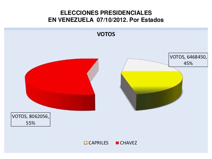 elecciones 2012 preferences in bankruptcy