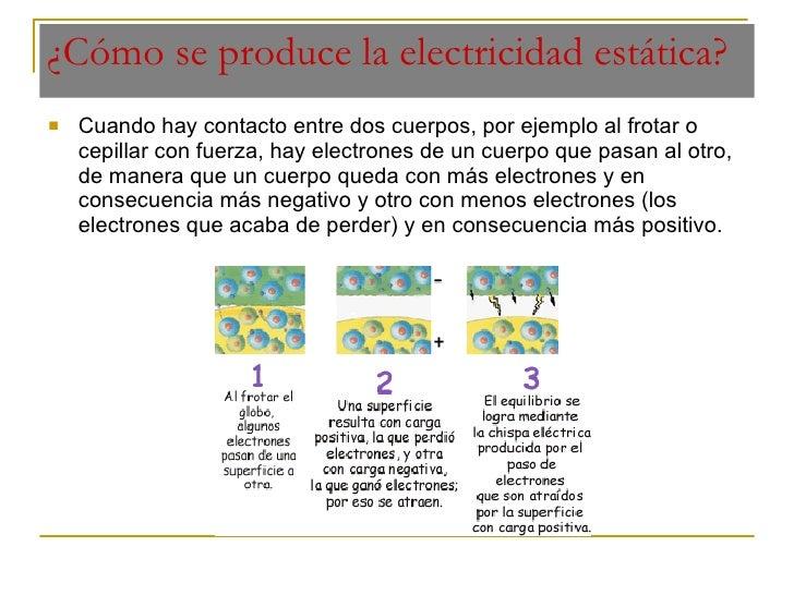 Electricidad est tica for Como evitar la electricidad estatica