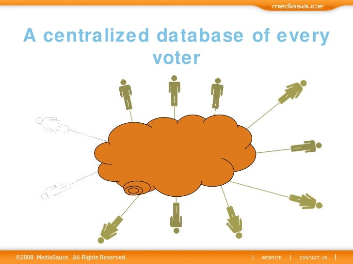 A centralized database of every voter