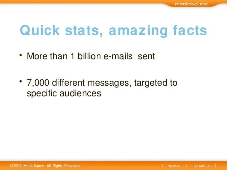 Quick stats, amazing facts <ul><li>More than 1 billion e-mailssent  </li></ul><ul><li>7,000 different messages, targeted ...
