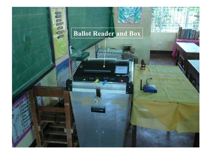 Ballot Reader and Box
