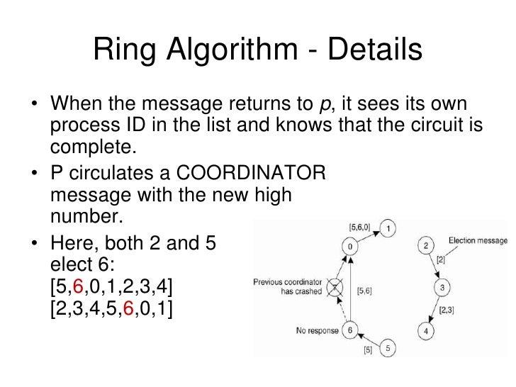 Election algorithms bully algorithm.