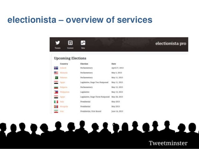 electionista – overview of services