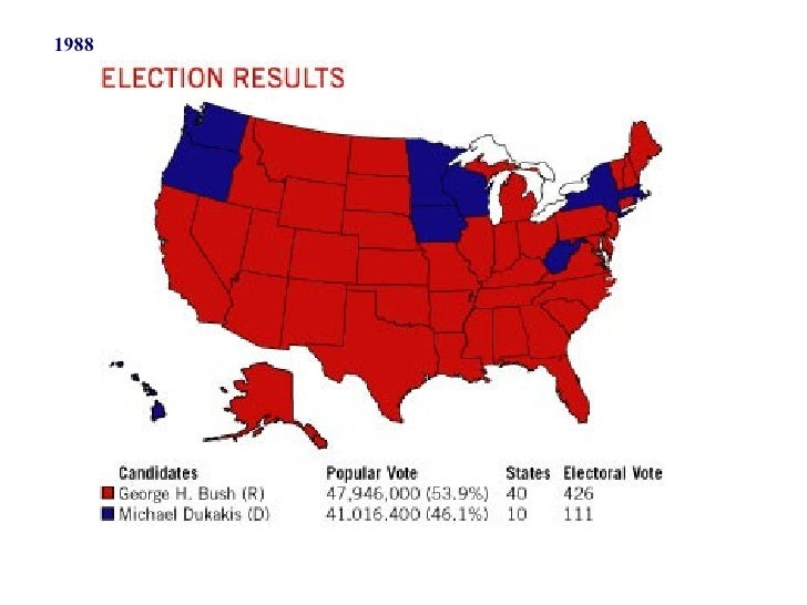 Presidential Election Maps