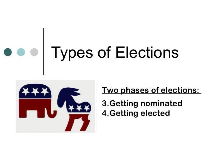 Types of Elections  <ul><li>Two phases of elections:  </li></ul><ul><li>Getting nominated  </li></ul><ul><li>Getting elect...