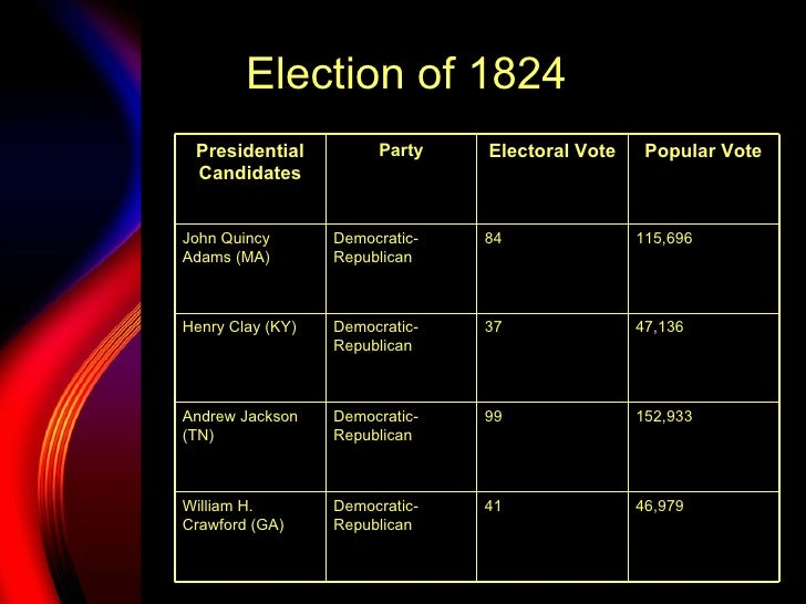 election of 1824 The election of 1824 was, like the election of 1800, decided by a vote from the  house of representatives this time it was not because two candidates tied in.