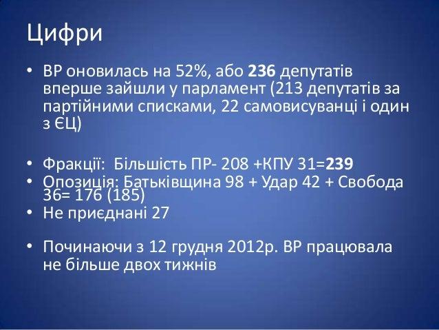 Політичні партії і політичний режим після виборів 2012р. Slide 3