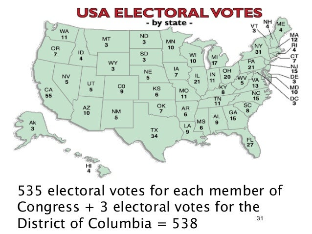 many argue the flaws in the electoral college of the united states Yet the litany of excuses continues to ignore the flaws in the candidate that were  without the electoral college,  in much of the united states, .