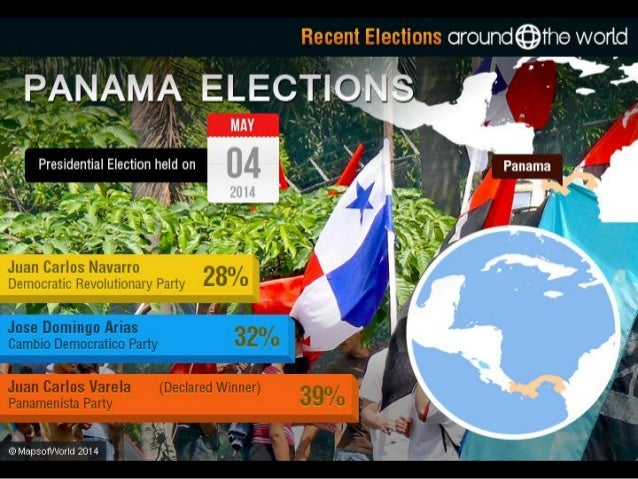 Elections Around the World