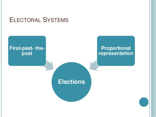 electoral systems in the caribbean The nicaraguan bishops episcopal conference declared that violence now occurring was the result of a broken electoral system the caribbean coast was a highly-contested and politically-divided region in the nicaraguan municipal elections.
