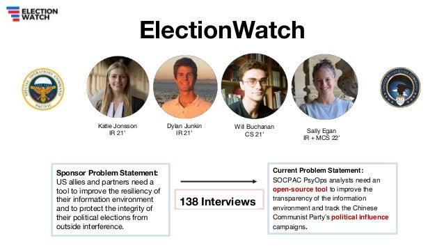 Katie Jonsson IR 21' Dylan Junkin IR 21' Will Buchanan CS 21' Sally Egan IR + MCS 22' ElectionWatch 138 Interviews Sponsor...