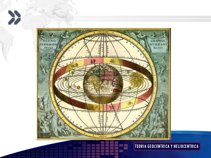Teoria Geocentrica Y Heliocentrica Slide 3