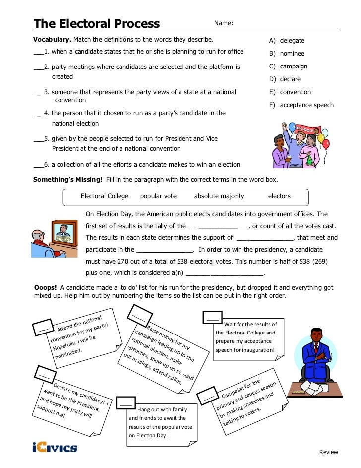 Icivics Worksheets on Bill Of Rights Activity Sheet