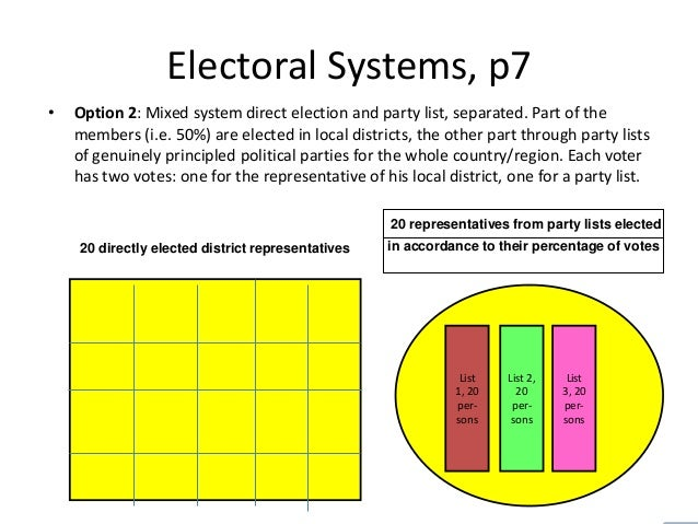 electoral systems and stability in divided The design of electoral systems and executive types is increasingly being   applied in the interests of political accommodation and stability in ethnically  divided.