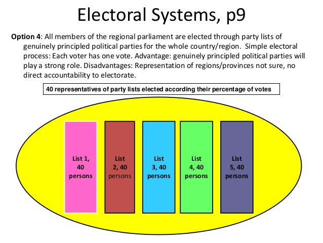 Electoral systems: Impacts on stability and inclusiveness of democrat…