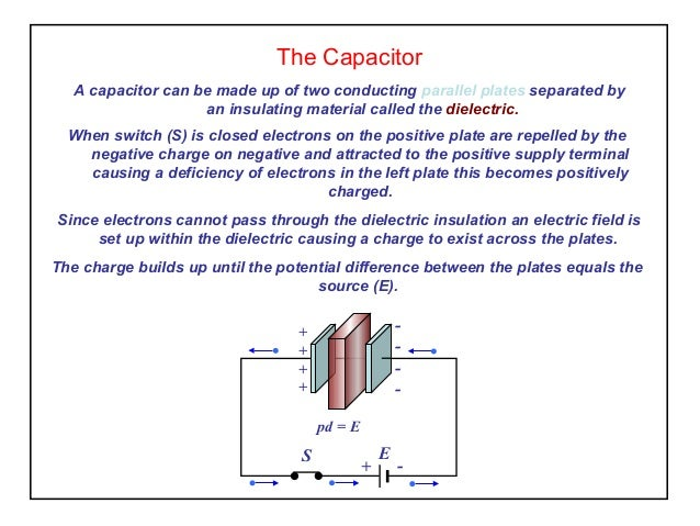 The Capacitor A capacitor can be made up of two conducting parallel plates separated by an insulating material called the ...
