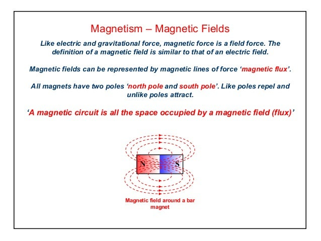 Elect Principles Magnetic Fields