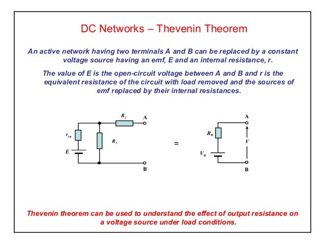 DC Networks – Thevenin Theorem An active network having two terminals A and B can be replaced by a constant voltage source...
