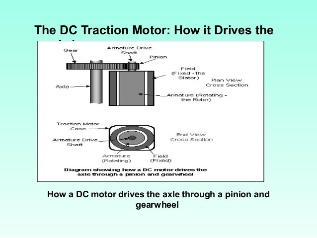Electric traction 20 the dc traction motor swarovskicordoba Choice Image