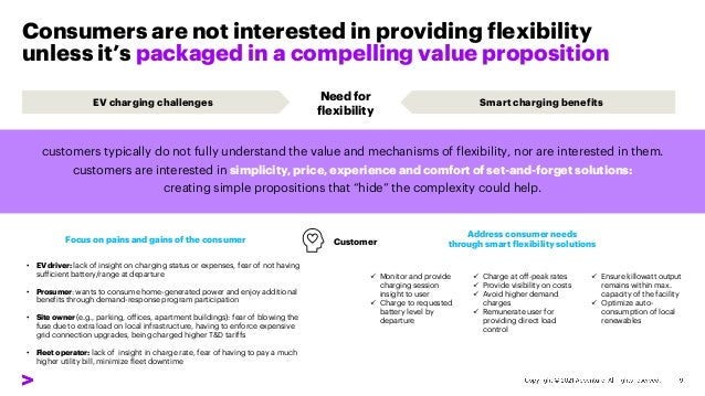 Consumers are not interested in providing flexibility unless it's packaged in a compelling value proposition EV charging c...