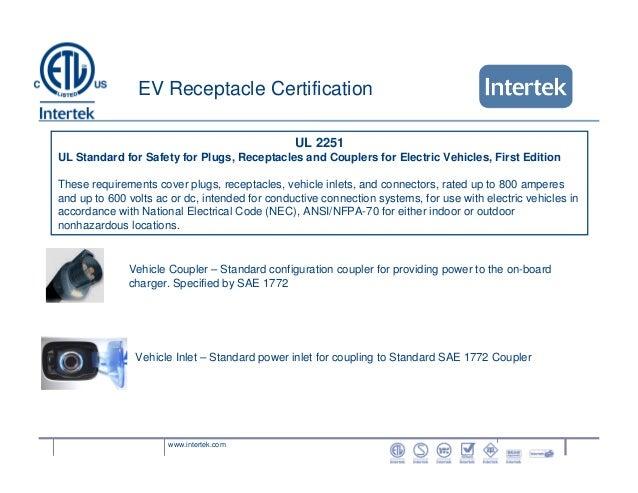 Evse Certification